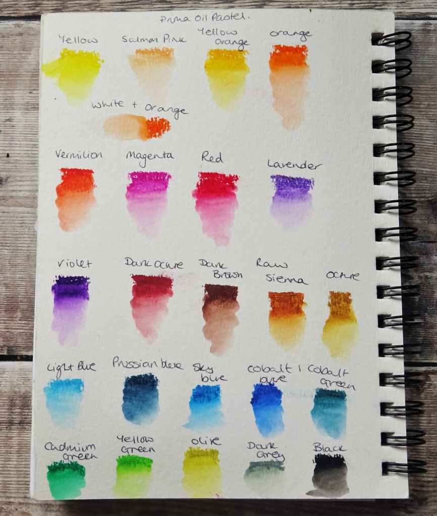 How to use Prima art philosophy water soluble oil pastels